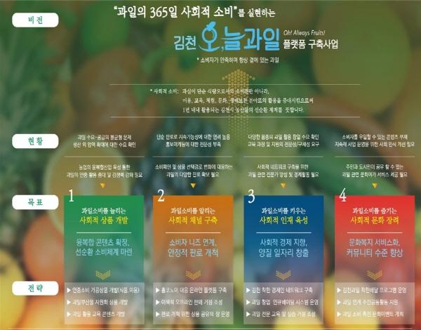 크기변환_사본 -김천시, 농촌 신활력플러스사업 확정..., 본격추진-건설도시과(사진).jpg
